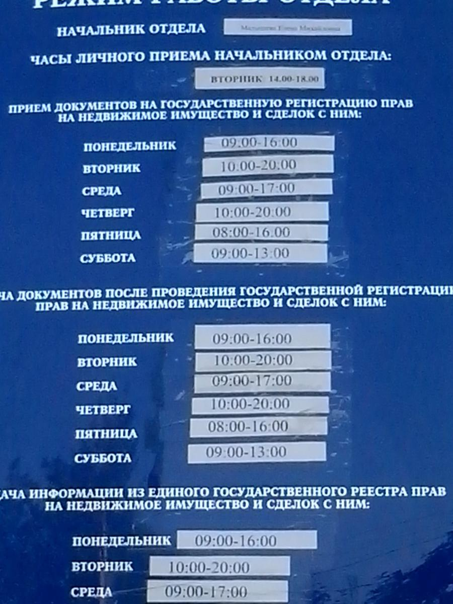 Пушкино орг доска объявлений недвижимость почтовый подать объявление
