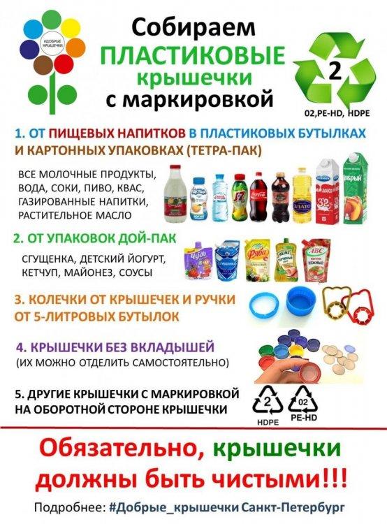 pravila-priema-kryshechek-s-markirovkoy-2.jpg